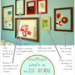 What's on the Kids' Art Wall this Month?