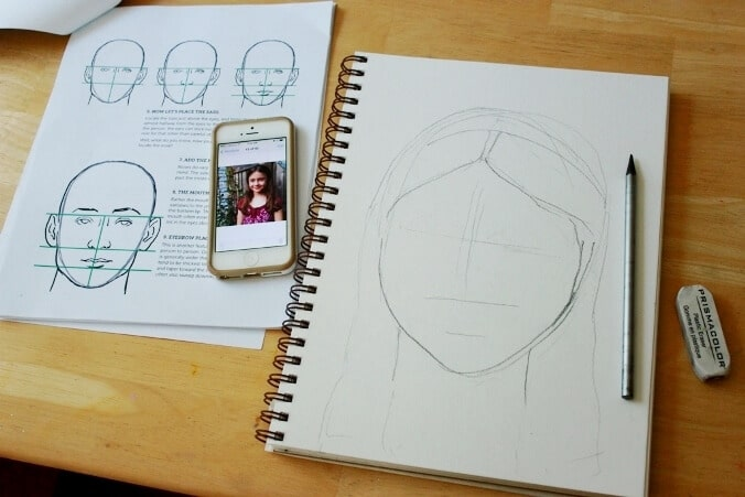 How to Draw Faces Craftsy Guide