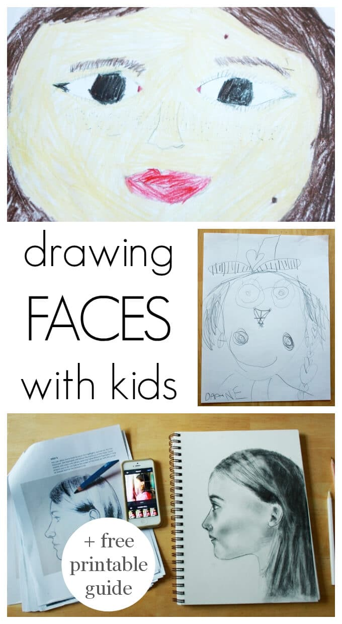 Drawing Faces with Kids - plus a free printable guide to drawing the human face